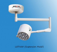 LED200 Operating lamp Ceiling mounted)
